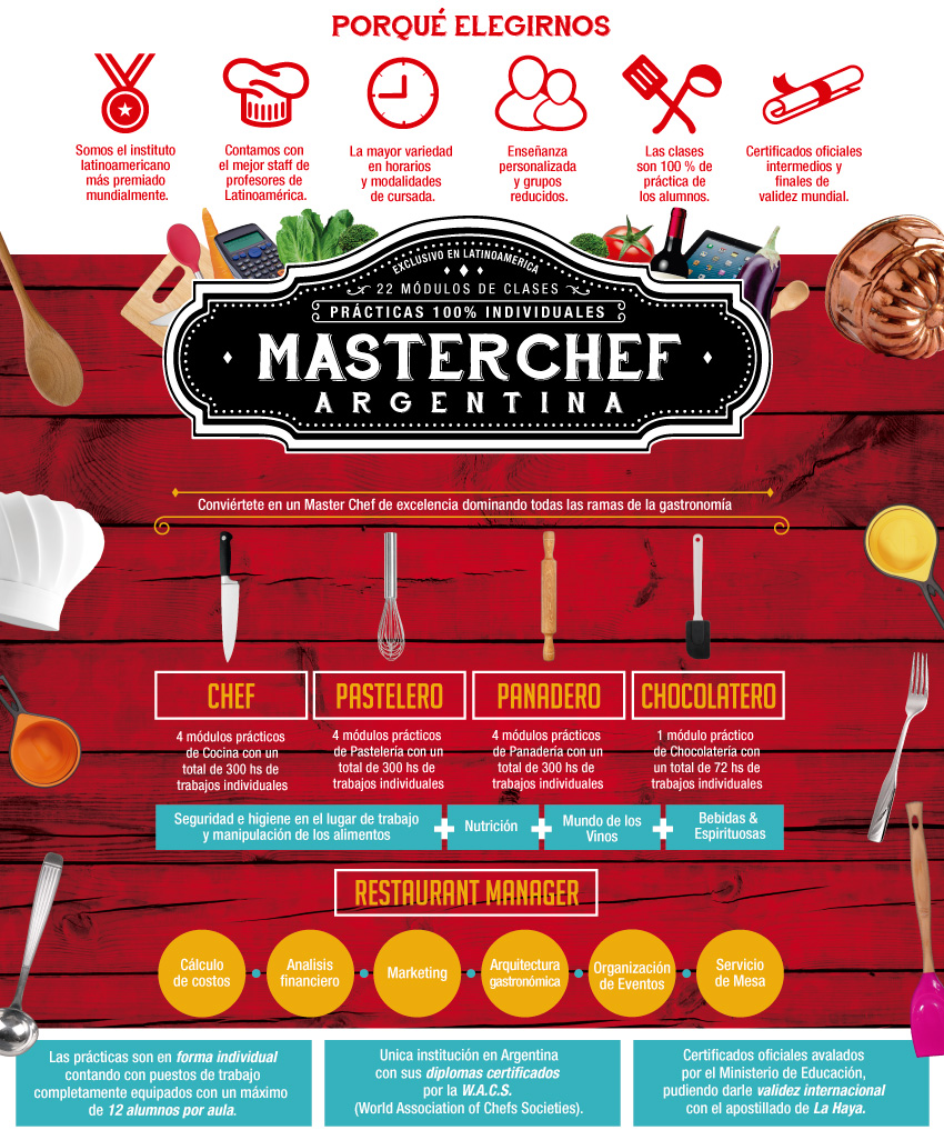 masterchef-web